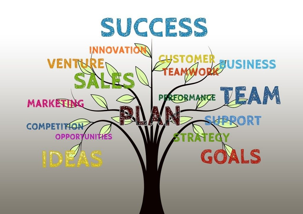 ideje ciljevi osmišljavanje sajta